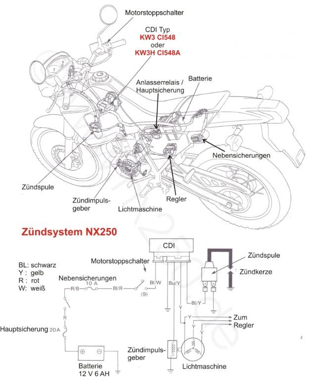 Zündsystem